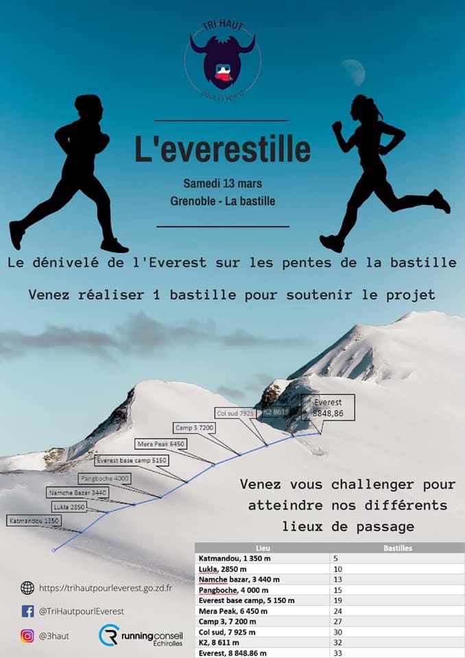 Everestille challenge